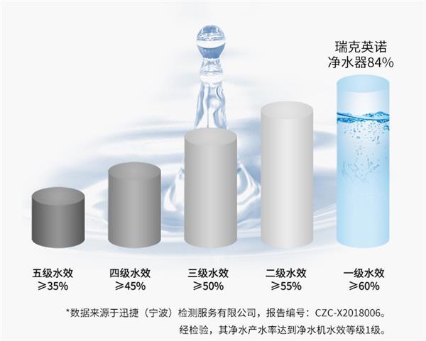 自动售水机废水太多!特种行业水费太贵?赚不到钱?快来看看怎么改造吧 泛商业