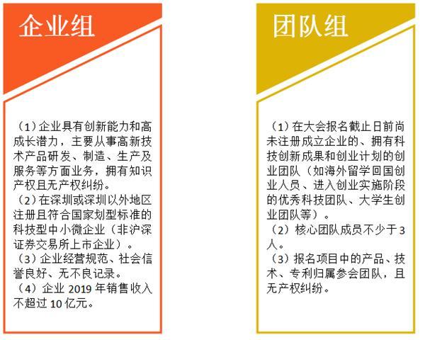 深圳创新创业投资大会项目火热征集中!手把手教您怎么报名!
